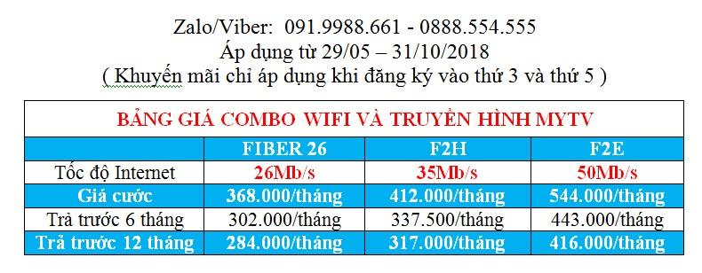 bảng-giá-lắp-mạng-wifi-và-truyền-hình-tại-chung-cư-citi-home
