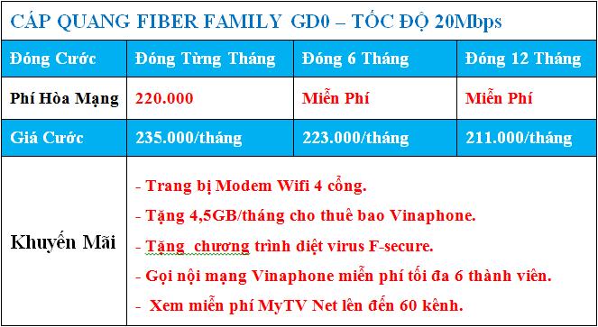 Bảng giá gói cước gia đình gd0